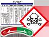 特定化学物質に関する標識・表示板