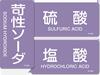 酸・アルカリに関する配管識別表示ステッカー