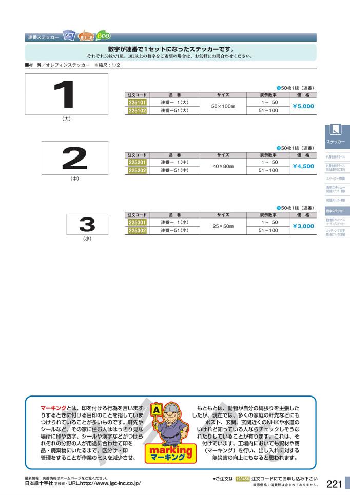 安全用品カタログ P.221-数字ステッカー (2)/数字ステッカー (2)
